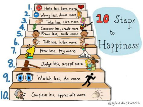 Ten Steps To Happiness by 10 Steg Till Lycka