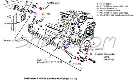 lt1 radiator hose diagram need help with lt1 water ls1tech camaro and