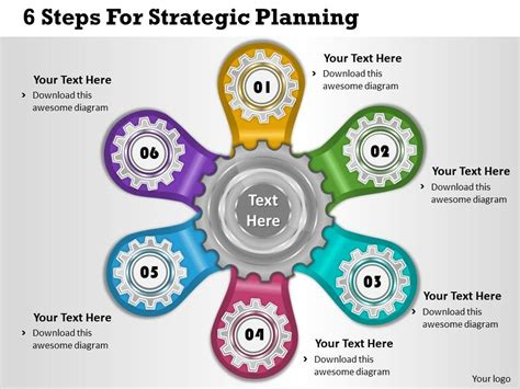 strategic planning powerpoint templates strategic plan powerpoint template sanjonmotel