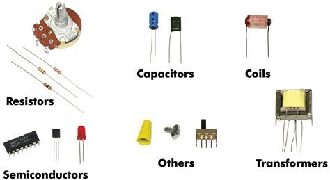 basics of resistors pdf basics of resistors capacitors and inductors pdf 28 images type of inductor pdf 28 images