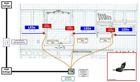 wiring diagram for led cabinet lighting low voltage