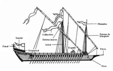 dibujar barcos que significa intrinseco y expectorante galeras y galeazas en la