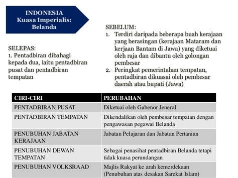 Buku Perkembangan Politik Dan Sistem Birokrasi Di Beberapa Negara Pr ulang kaji bab 1 tingkatan 5 sejarah kemunculan dan
