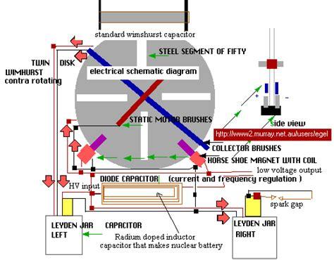 hendershot generator capacitor voltage блогът на alumen67 перпетум мобиле енергия от нищото
