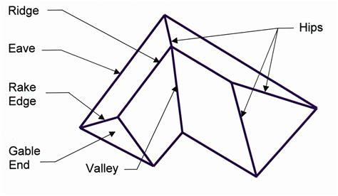 Hip And Valley Framing Vera Small Next Barn Style Roof Truss Plans