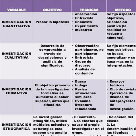 preguntas de una investigacion cuantitativa cuantitativa y cualitativa