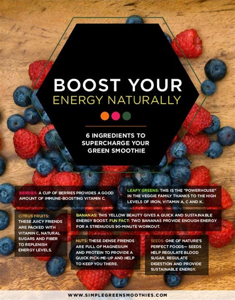 6 energy drink ingredients 6 energy boosting ingredients for green smoothies drinks