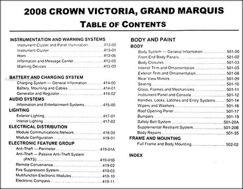 old car owners manuals 2008 ford crown victoria seat position control service manual pdf 2008 ford crown victoria electrical troubleshooting manual where is th