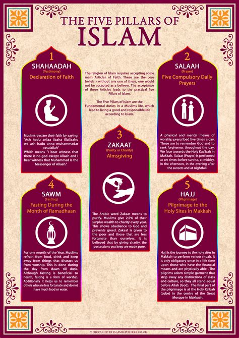 muslims our journeys to islam books islamic posters islamic poster