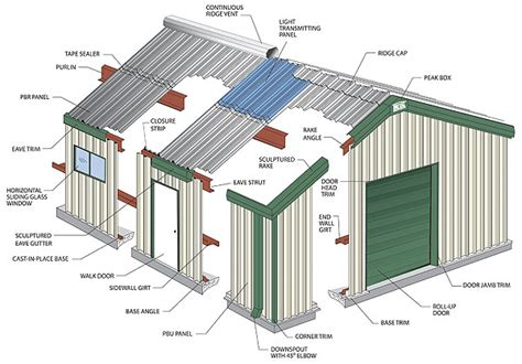 anchor roofing and exteriors sc roof trim terminology the language of a roof sc 1 st