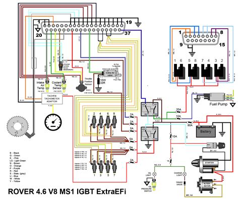 rover v8 efi wiring diagram wiring diagram with description