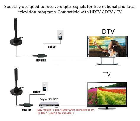 hdtv indoor outdoor analog digital end 5 2 2018 1 18 am