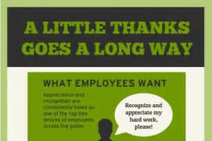 motivational quotes for employee appreciation quotesgram