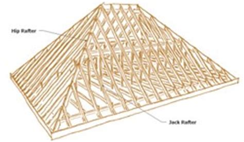 Hip Roof Structure Image Hip Roof Construction