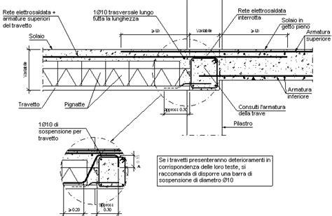 solaio a travetti tralicciati particolari costruttivi cype ehu325 cambio di altezza