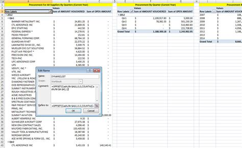 Pivot Table Name Is Not Valid by Problem With Pivot Table And Error Message