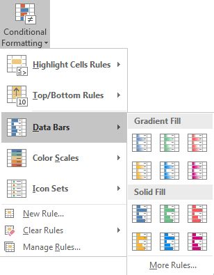 excel 2007 format data series gradient fill excel 2007 to excel 2016 tutorials data bars in