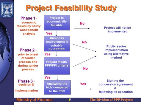 project feasibility report sle project feasibility report sle 28 images project
