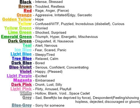 color and mood chart color chart colors pinterest color meanings mood