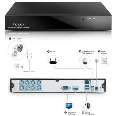 surveillance security systems surveillance 4 system buysmartt