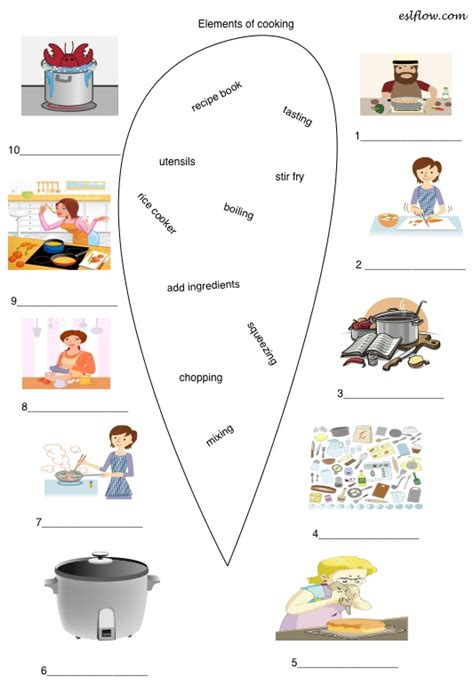 Cooking Vocabulary Worksheet by Elements Of Cooking Vocabulary Exercise Eslflow