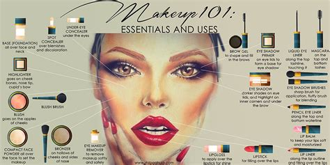 8 Must Makeup Secrets by Makeup Tips And Tricks Page 3 Lipstick Alley