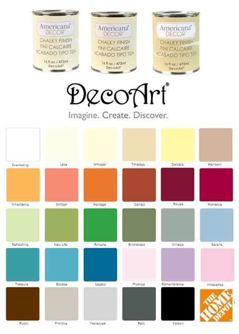 How Does Decoart Chalk Paint At Home Depot Size Up