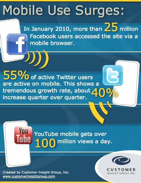 mobile marketing pdf infographics customer insight