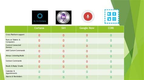 Touchscreen Cross R406 Ori digital assistance beyond the touchscreen leap motion