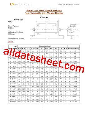 all resistors datasheet uniohm resistors datasheet 28 images 33 2kω 3322 177 1 0805w8f3322t5e pdf datasheet chip