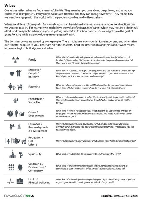 paper boats emdr best 25 social work values ideas on pinterest list of