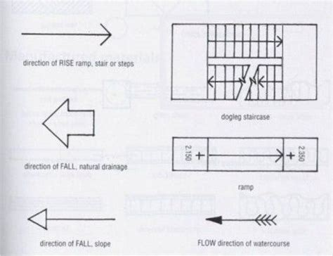 stairs symbol floor plan 502 best images about stairs on pinterest staircase