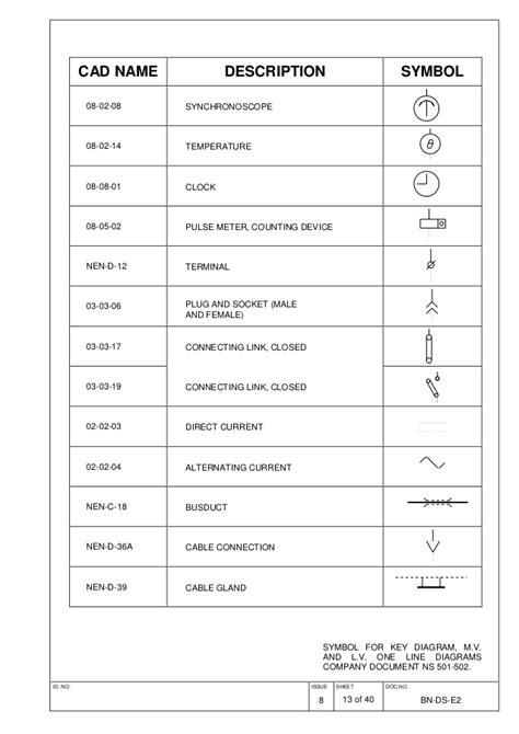 pretty iec standard electrical symbols pdf images