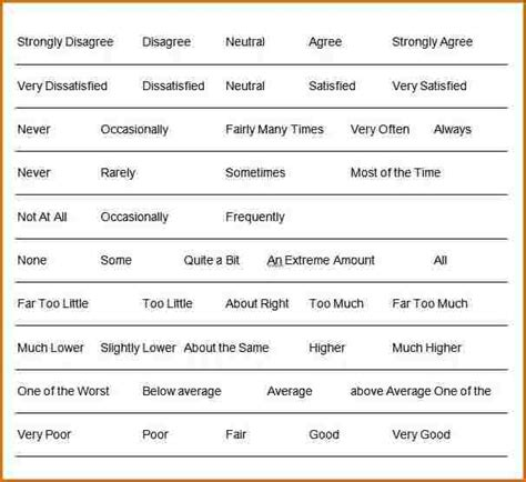 likert scale templates 7 likert scale template word authorizationletters org