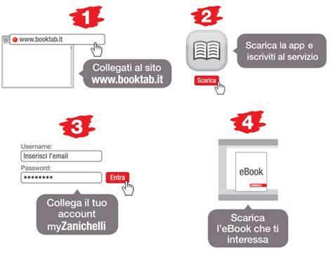 test zanichelli fisica ebook multimediale 171 ruffo fisica lezioni e problemi