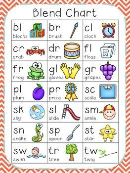 printable blends poster blending with consonant blends charts classroom and poster