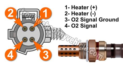 2000 jeep grand o2 sensor wiring diagram image