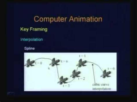 computer animation basics an introduction introduction to computer animation for beginners tutori