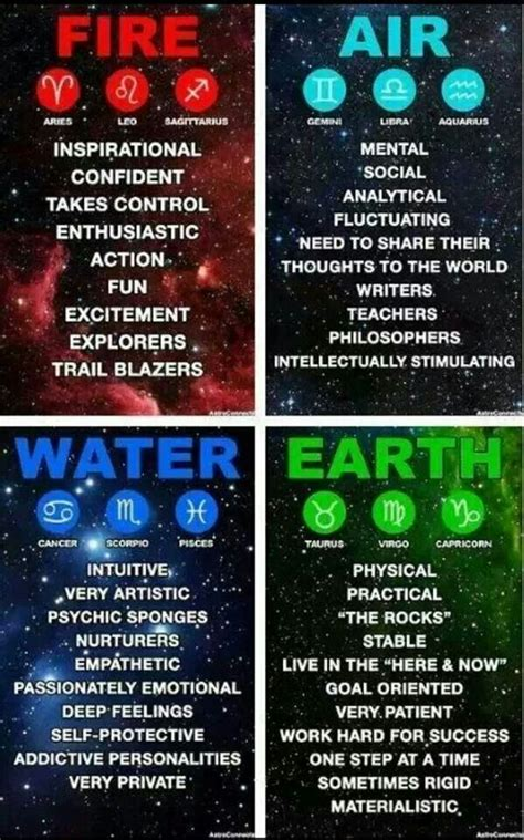 scorpio truth water sign zodiac me pinterest