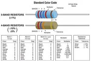 resistor color code saying standard resistor color code knowledge