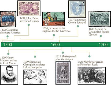 mr alam s blog g7 ch1 sec 3 origins of buddhism