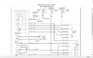 navistar international wiring diagrams circuit diagram maker