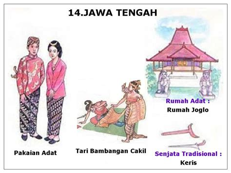 Promo Tameng Senjata Khas Dayak Kalimantan Tipe A 4 pakaian adat kalimantan selatan khas adat tradisional gambar rumah orang kaya pakaian adat