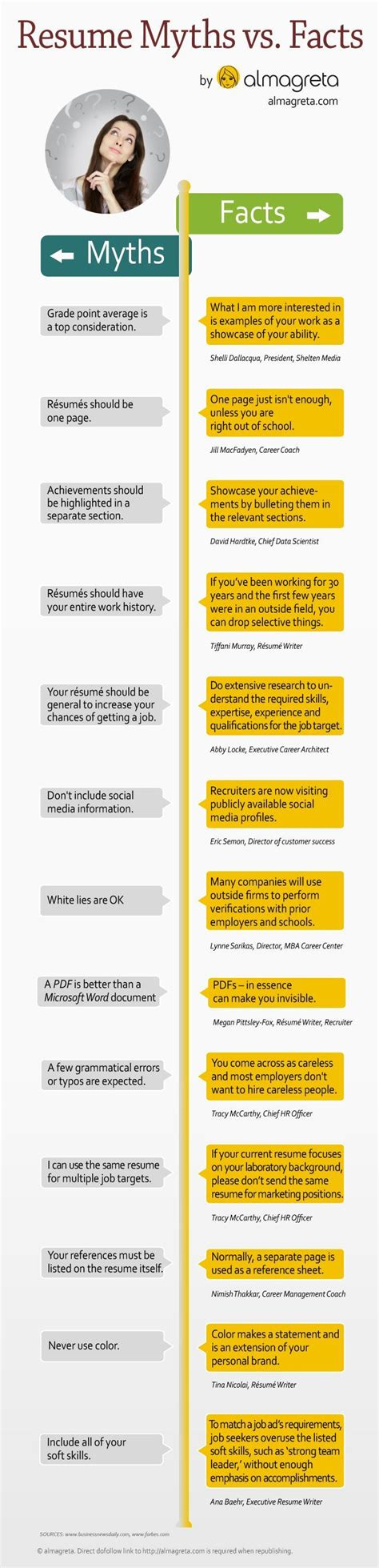 Resume Experts by Resume Myths Busted In This Infographic Tips From Resume