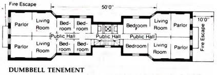 tenement floor plan muckrakers reformers timeline of important dates