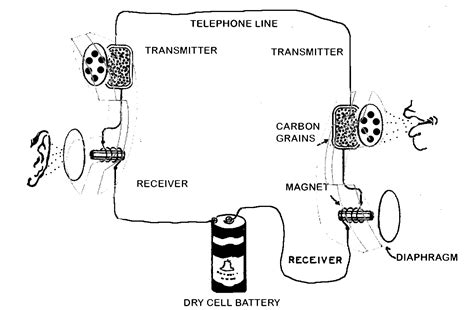 phone line wiring diagram pdf phone wiring outside