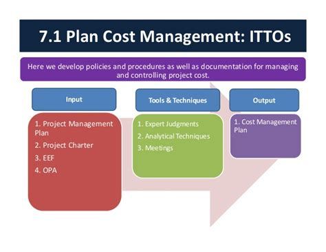 cost plan project cost management