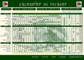 calendriers des potager et aromates cc pays de lunel