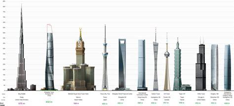 Search Shanghai Shanghai Tower Search Architecture Shanghai Tower