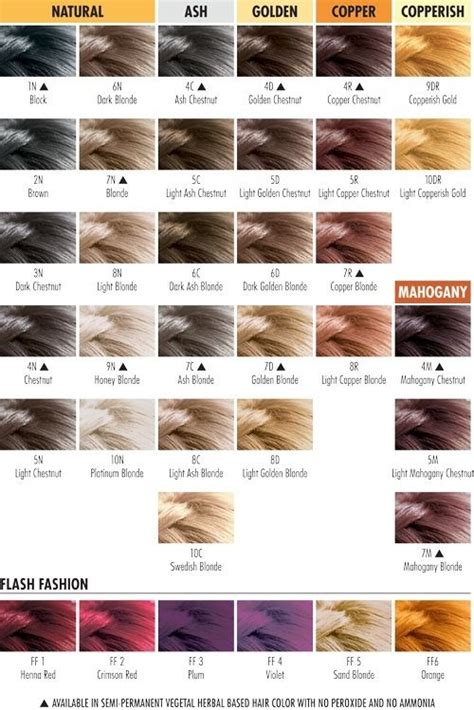 show color swatches for dyeing brunette hair how many natural hair colors are there